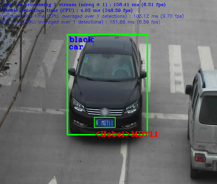 Security Barrier Camera С++ Demo - OpenVINO Toolkit